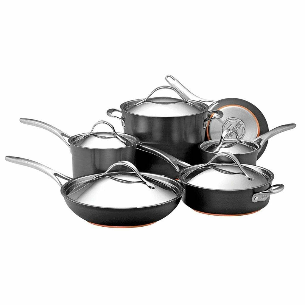 What Is Induction Cookware Cookwared Com
